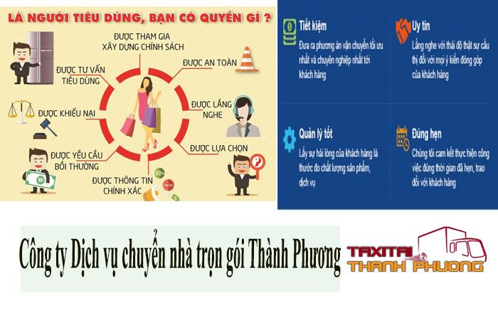 Lợi ích dịch vụ chuyển nhà trọn gói quận 6 TPHCM - Chuyển nhà Thành Phương