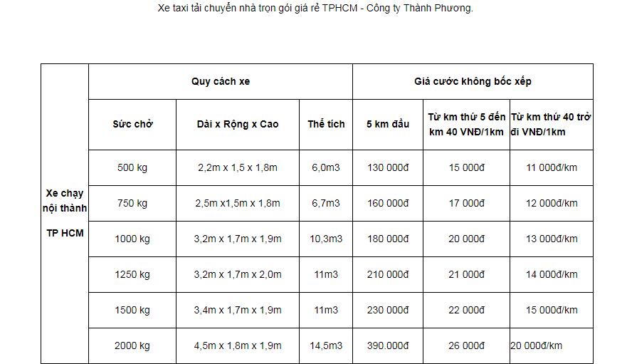 Bảng giá taxi tải chuyển nhà trọn gói TPHCM chuyên nghiệp cùng Thành Phương.